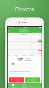 Forex4you mobile1