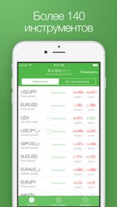 Forex4you mobile2
