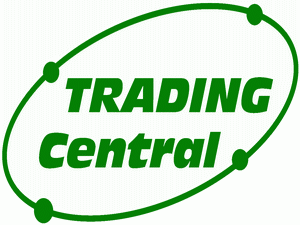 trading-central forex4you